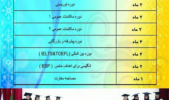 برنامه آموزشی انگلیسی