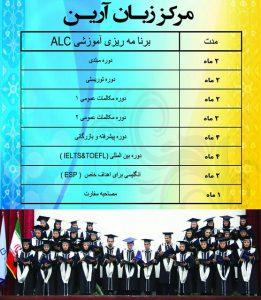 برنامه آموزشی آکادمی زبان ARIAN